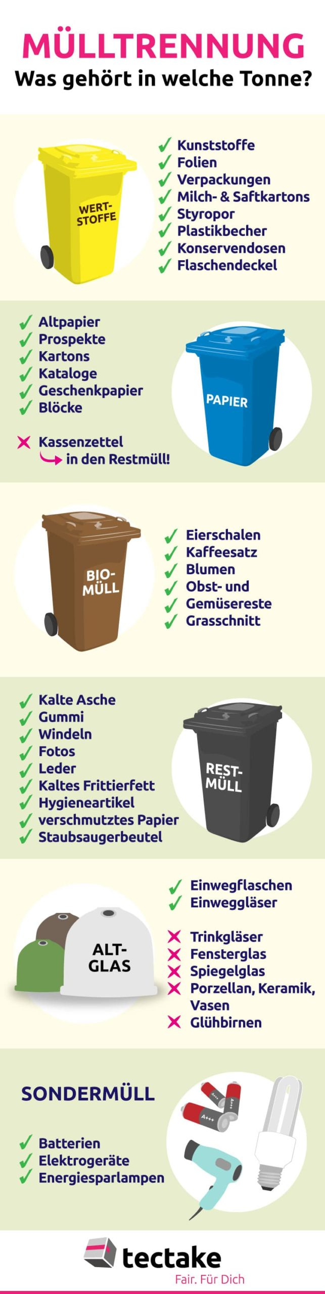Mülltrennung ® tectake
